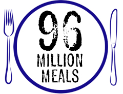 96 million healthy meals provided.